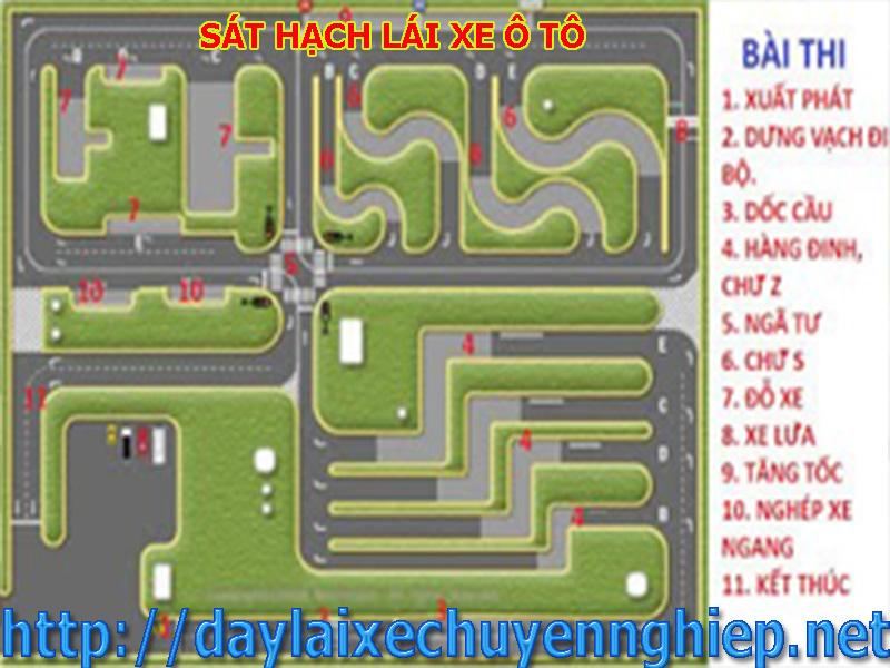 Sa hình sát hạch lái xe ô tô hạng B2 tại Thanh Hóa, Đồng Nai